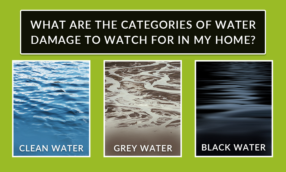 categories of water damage to watch for in my home